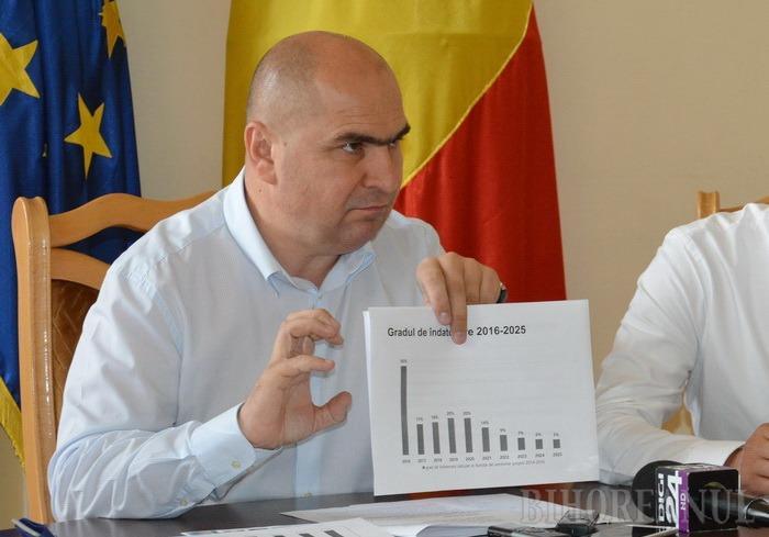 Bilanț de primar: Ce realizări și ce eșecuri a bifat Ilie Bolojan în primul an din al treilea mandat