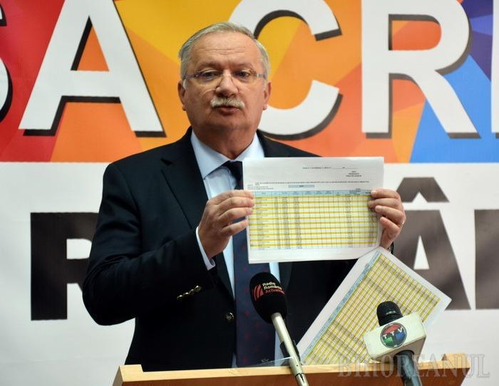 PSD Bihor se laudă cu banii pe care Guvernul i-a promis judeţului pentru lucrările din Programul Naţional de Dezvoltare Locală