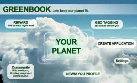 Reţeaua Greenbook, inventată de un francez din România