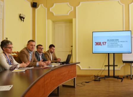 1.875 euro pe cap de locuitor! Oradea derulează proiecte europene în valoare de 368,1 milioane euro