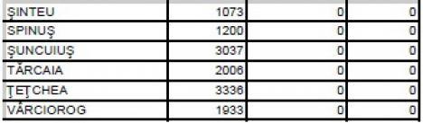 Pandemia cedează. A cincea zi cu număr redus de infectări Covid în Bihor: doar 19 cazuri noi