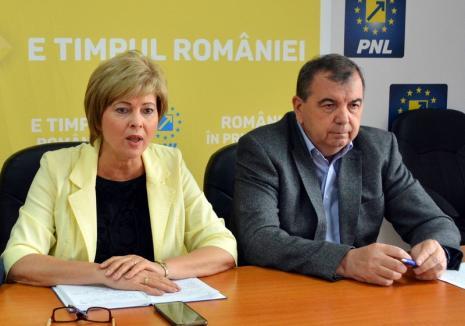 Deputaţii PNL Bihor acuză PSD că nu-şi respectă promisiunile. Două exemple: deşeurile de la Derna și Sala Polivalentă din Oradea