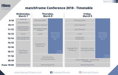 Match Frame 2018: Conferinţă premium la Sinagogă şi Cetate, dedicată videografilor și fotografilor profesioniști