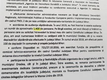 """Experiment USR Bihor: Consilierii locali şi judeţeni fac rapoarte de activitate de mântuială, copiate, cu minciuni şi cu """"perle"""" sau... deloc (FOTO)"""