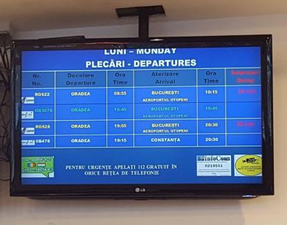 Rupere de nori în România! Aeroportul Otopeni a fost afectat de ploi, cursa de Oradea a avut mare întârziere