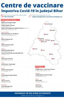 Încă 3 fluxuri de vaccinare cu Pfizer, deschise în Bihor. Vezi unde vor funcţiona noile cabinete!