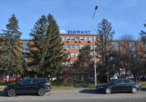 O nouă zonă cu apartamente, magazine şi spaţii logistice în Oradea: magnatul Ştefan Kopanyi cumpără terenulfostei fabrici Zahărul