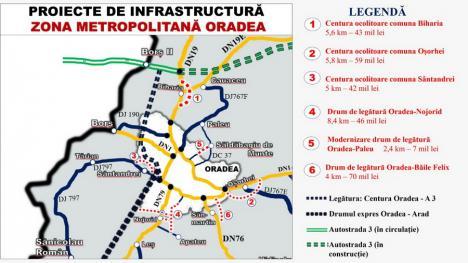 Drumurilede centură ale comunelor Oșorhei, Nojorid și Sântandrei, în linie dreaptă: Consiliul Județean a semnat contractul cu firma care face proiectele tehnice
