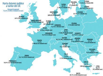 Harta datoriei publice în ţările UE