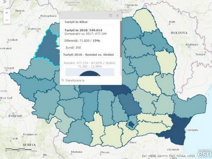 Judeţul Bihor, locul 8 în topul turismului din România. Teleormanul lui Dragnea, pe ultimul loc!