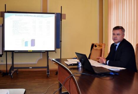 13,7 milioane lei: Încasările Primăriei Oradea din parcări au crescut anul trecut cu 38%