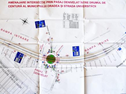 Pasajul suprateran de la Piaţa 100 va fi construit de firma care a ridicat pasarela spre strada Ciheiului