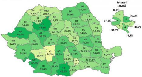 Rezultate finale la Bacalaureatul de toamnă: 30% din candidaţii bihoreni au luat examenul